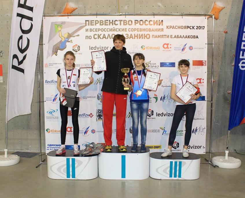Всероссийские конкурсы в красноярске
